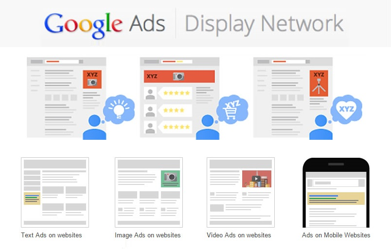 tipos de anuncios de google display en google ads