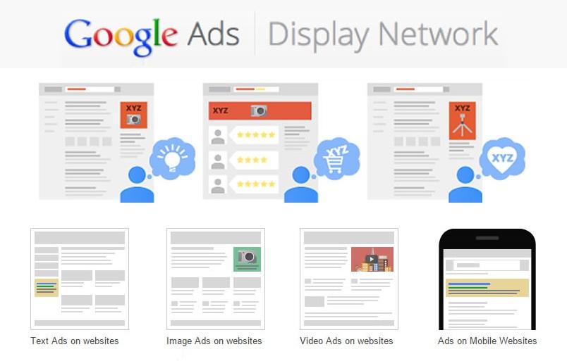 tipos de anuncios de google display en google ads